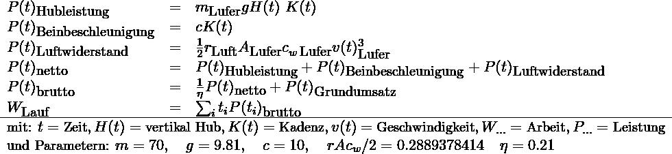 \[ \begin{array}{lcl} % P(t)_{\mbox{\small Hubleistung}}         & = & m_{\mbox{\small Läufer}} g H(t) \,\, K(t) \\ P(t)_{\mbox{\small Beinbeschleunigung}}  & = & c  K(t) \\ P(t)_{\mbox{\small Luftwiderstand}}      & = & \frac{1}{2}  r_{\mbox{\small Luft}}  A_{\mbox{\small Läufer}}  c_{w \,\mbox{\small Läufer}} v(t)_{\mbox{\small Läufer}}^3\\ P(t)_{\mbox{\small netto}}               & = & P(t)_{\mbox{\small Hubleistung}} + P(t)_{\mbox{\small Beinbeschleunigung}} + P(t)_{\mbox{\small Luftwiderstand}}\\ P(t)_{\mbox{\small brutto}}              & = & \frac{1}{\eta} P(t)_{\mbox{\small netto}} + P(t)_{\mbox{\small Grundumsatz}}\\ W_{\mbox{\small Lauf}}                   & = & \sum_i t_i P(t_i)_{\mbox{\small brutto}}  \\ \hline \multicolumn{3}{l}{ \mbox{\small mit: }  t= \mbox{\small Zeit}, H(t)=\mbox{\small vertikal Hub}, K(t)=\mbox{\small Kadenz}, v(t) =\mbox{\small Geschwindigkeit}, W_{\ldots} = \mbox{\small Arbeit}, P_{\ldots} = \mbox{\small Leistung}}\\ \multicolumn{3}{l}{ \mbox{\small und Parametern: }  m=70,\quad g =9.81,\quad c=10,\quad r A c_w/2= 0.2889378414\quad \eta=0.21 } \end{array}  % \]